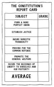 ConstitutionReportCard